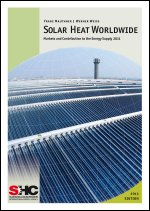 Solar Heat Worldwide 2013